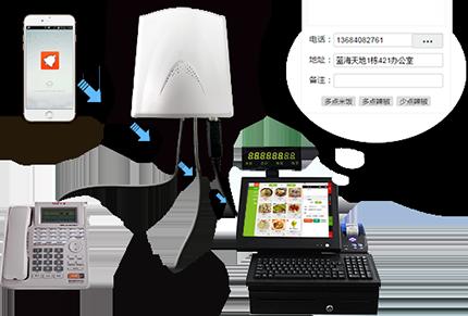 pos电话外卖系统-来电捕捉弹屏